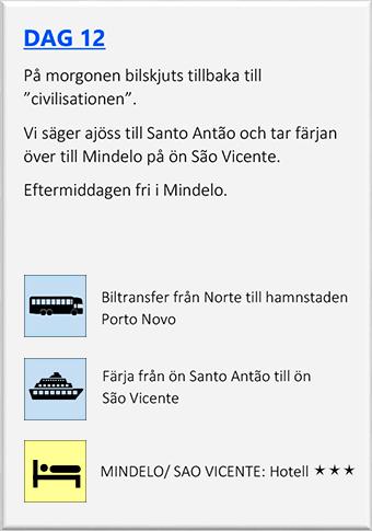 Kap Verde lättare dag 12 2018 Vandramera - Vandringsresor